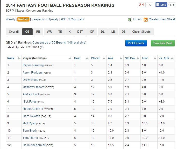 RankingsQBFP