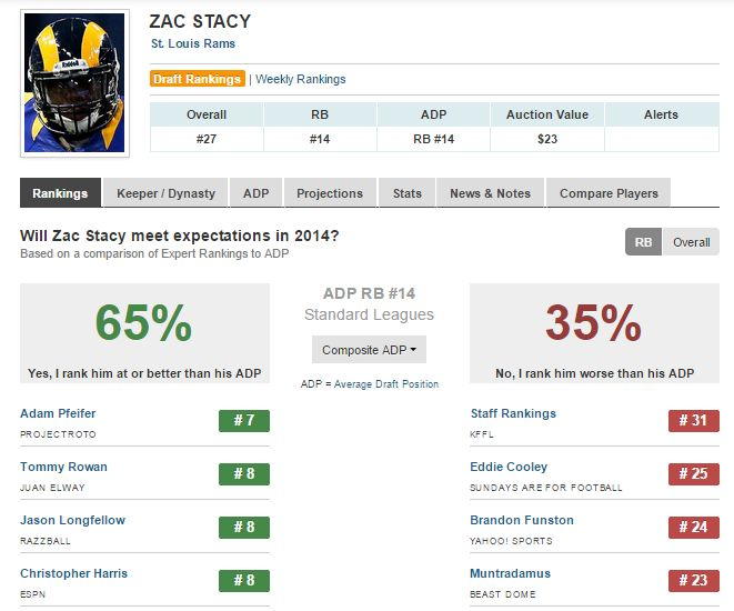 ZacStacy